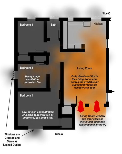 fire_scenario_2_sr