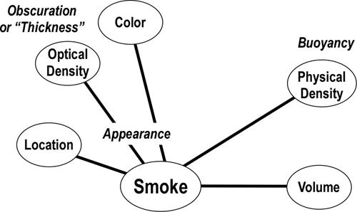 smoke_indicators_5-2-2