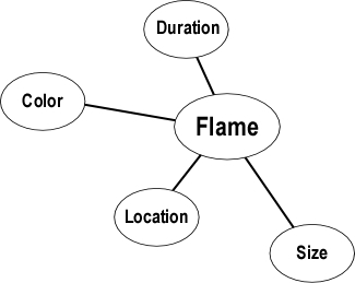 flame_indicators_5-2-2