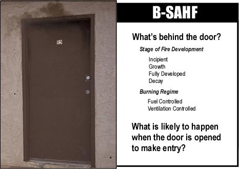 door_questions