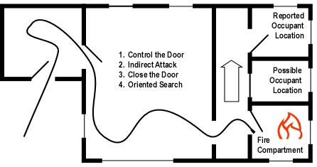 mercial garage door opener wiring diagram with Mercial Garage Door Opener Wiring Diagram on mercial Garage Door Opener Diagram in addition Schematic Of Garage Door Opener together with mercial Garage Door Opener Wiring Diagram likewise Chamberlain Liftmaster Wiring Diagram as well Chamberlain Wiring Diagram.