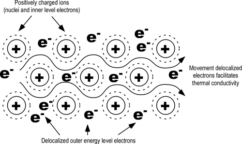 metal_conductivity_lr