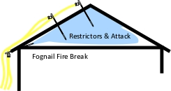 forgnail_firebreak