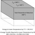 smoke_cooling_total_energy